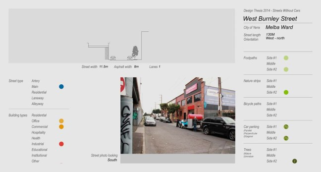 DT-street analysis