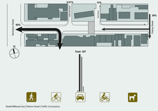 20141001 palmer street traffic #11